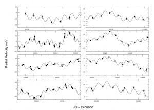 Radiální rychlosti hvězdy Corot-7 v časopise Astronomy & Astrophysics