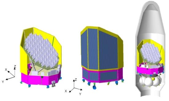 Jedna z verzí kosmického dalekohledu PLATO a jeho umístění v nosné raketě Sojuz