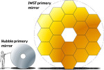 Srovnání hlavních zrcadel Hubblova dalekohledu a JWST.