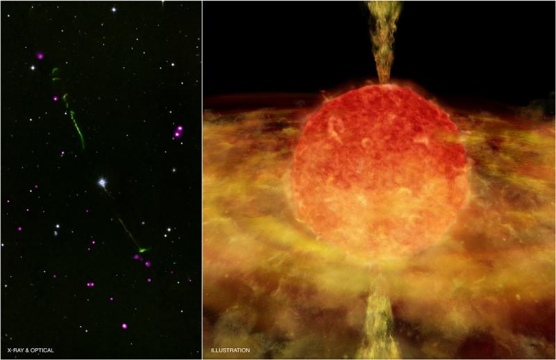 Vlevo: hvězda BP Psc a její okolí v rentgenové části spektra (purpurová barva) z kosmického dalekohledu Chandra a ve viditelné části spektra z 3 m dalekohledu na Lick Observatory (modrá, oranžová a zelená barva). Velmi pěkně jsou vidět zelené jety, jinak typické pro mladé hvězdy. Vpravo: hvězda BP Psc v souhvězdí Ryb v představách malíře. Credit: X-ray (NASA/CXC/RIT/J.Kastner et al), Optical (UCO/Lick/STScI/M.Perrin et al); Illustration: NASA/CXC/M.Weiss