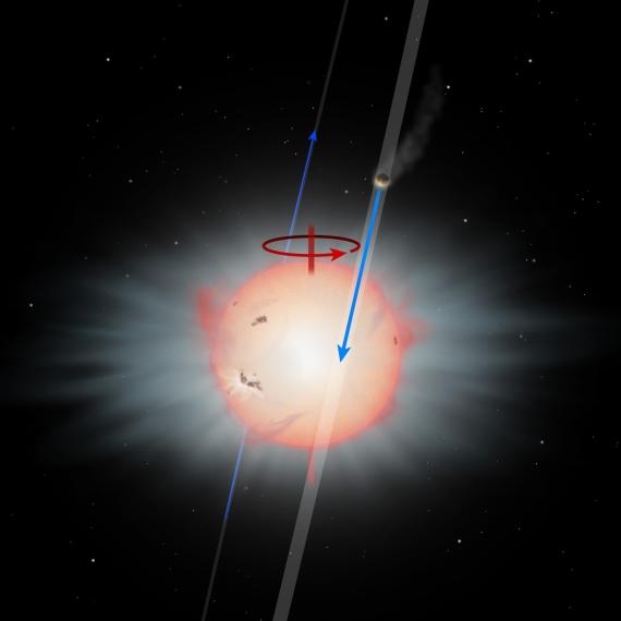 Schéma zobrazuje výrazně nakloněnou rovinu oběžné dráhy exoplanety HAT-P-11 b vůči rovině rovníku mateřské hvězdy. Zdroj: subarutelescope.org