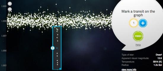 Obr.6 Světelná křivka neproměnné hvězdy s hlubokým tranzitem (modrý obdélník).