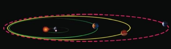 Planetární systém u kataklyzmické proměnné hvězdy HU Aqr. Červenou tečkovanou čárou je znázorněna pravděpodobná oběžná dráha třetí, dosud nepotvrzené planety. Credit: S.-B. Qian et al.