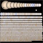 Exoplanetární kandidáti, které objevil kosmický dalekohled Kepler a jejich mateřské hvězdy. Credit: Jason Rowe