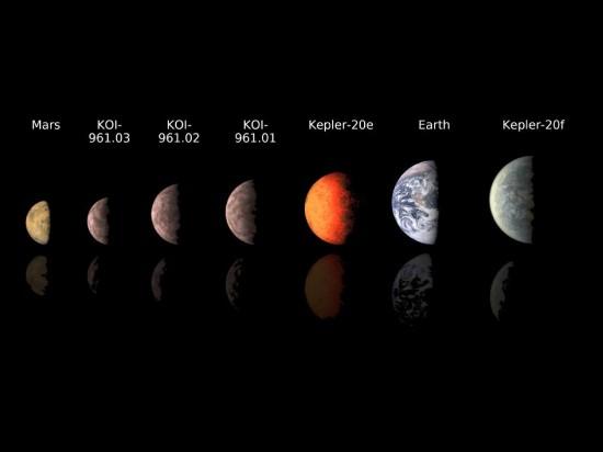 Tři exoplanety u hvězdy KOI-961 a jejich srovnání s dalšími objevy Keplera a planetami Sluneční soustavy. Credit: NASA/JPL-Caltech