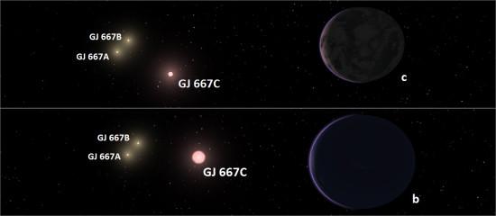 Dvě exoplanety u hvězdy GJ 677 C. Credit: Guillem Anglada-Escudé