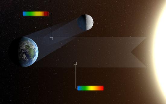 Sluneční světlo se odráží od Země a vyvolává popelavý svit Měsíce, který pozoroval dalekohled VLT. Credit: ESO/L. Calçada