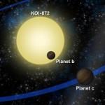 Planetární systém KOI-872. Credit: Southwest Research Institute