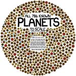 Dosud objevené planety v jednom kruhu. Zdroj: xkcd.com