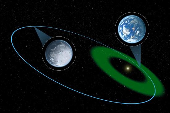 Některé exoplanety zavítají do obyvatelné oblasti jen občas. Credit: NASA