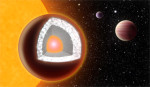 Struktura exoplanety 55 Cnc e. Credit: Yale News/Haven Giguere