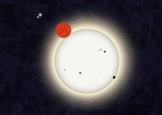Planetární systém PH1 v představách malíře. Credit: Haven Giguere/Yale