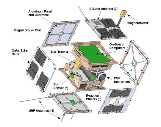 Družice projektu BRITE-Constellation, zdroj www.utias-sfl.net