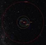 Dráha původního meteoritu. Zdroj: NASA