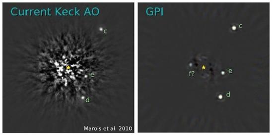 Simulace. Vlevo: dnešní možnost zobrazení planetární soustavy přímým zobrazením. Vpravo: zobrazení pomoci GPI. Credit: Christian Marois/Herzberg Institute of Astrophysics and Marshall Perrin/Space Telescope Science Institute