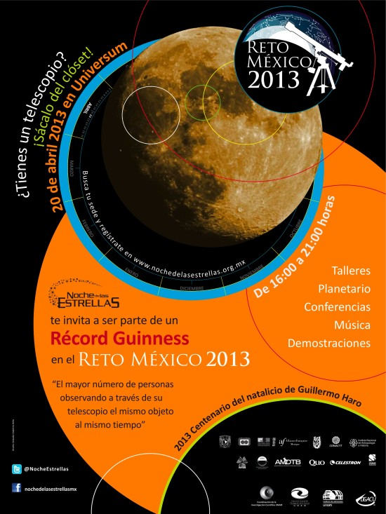 Zdroj: IA, UNAM