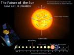 CoRoT Sol 1, credit: do Nascimento et al.