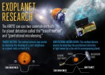 Bude ARKYD hledat exoplanety? Zdroj: Planetary Resources