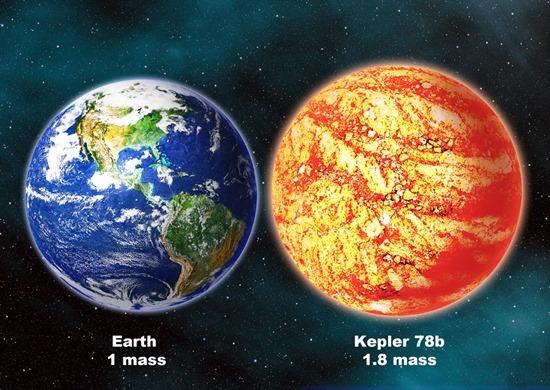 Srovnání planety Kepler-78 b a Země. Credit: NASA