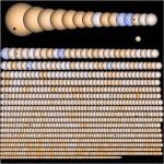 Část kandidátů od Keplera, Credit: SETI