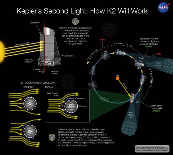 kepler-infografika