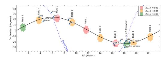 Zorná pole pro misi K2, credit: NASA