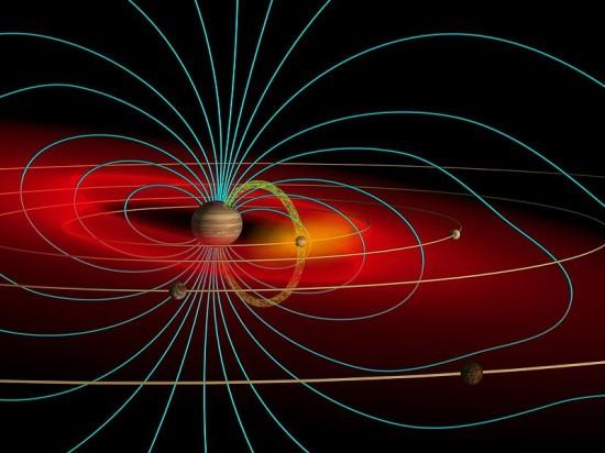 Schematický nákres magnetosféry Jupiteru a složek ovlivňujících měsícem Io (poblíž středu obrázku): plazmatický torus (červeně), neutrální oblak (žlutě), indukční trubice (zeleně) a magnetické indukční čáry (modře). Zdroj: Wikipedia