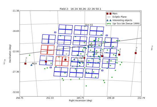 Aktuální zorné pole Keplera (srpen-listopad 2014), zdroj: NASA