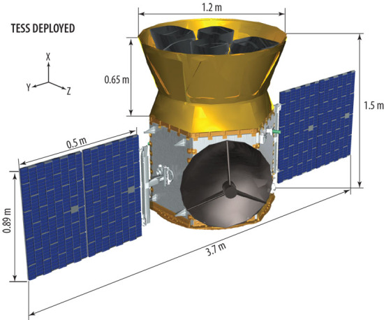 tess-spacecraft-specs