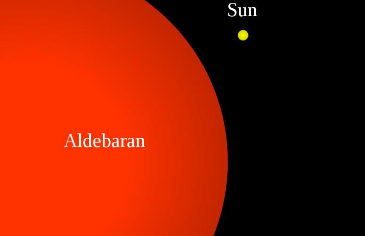 Aldebaran a Slunce, zdroj: Wikipedia, Bibi Saint-Pol
