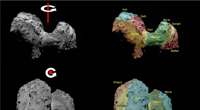 Comet_rotation_and_regions