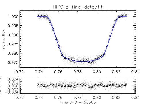Světelná křivka exoplanety HD 189733 b z observatoře SOFIA. Credit: Angerhausen et al.