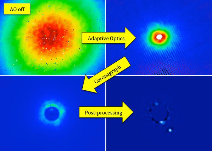Průběh zpracování snímku z GPI, credit:  GPIES team; Beta Pictoris:  C. Marois/NRC Canada, Gemini Observatory.