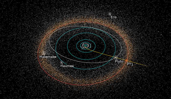 Další směr letu sondy New Horizons, NASA/JHUAPL/SwRI/Alex Parker.