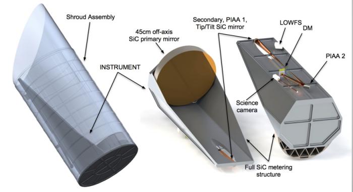 Koncepce dalekohledu Alpha Centauri Exoplanet Satellite. Credit: Eduardo Bendek