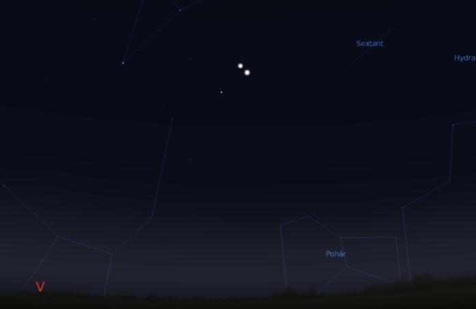 Postavení planet nad východním obzorem, foto: Stellarium
