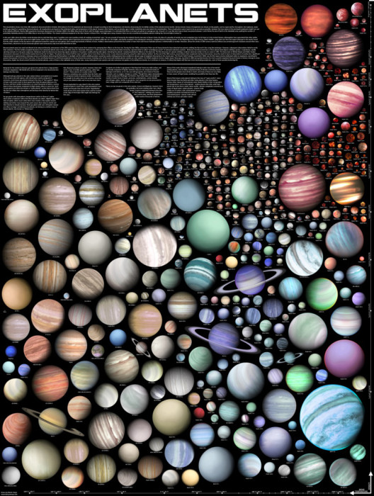 Vizualizace exoplanet. Credit: Martin Vargic