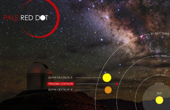 Kredit: ESO/Pale Red Dot