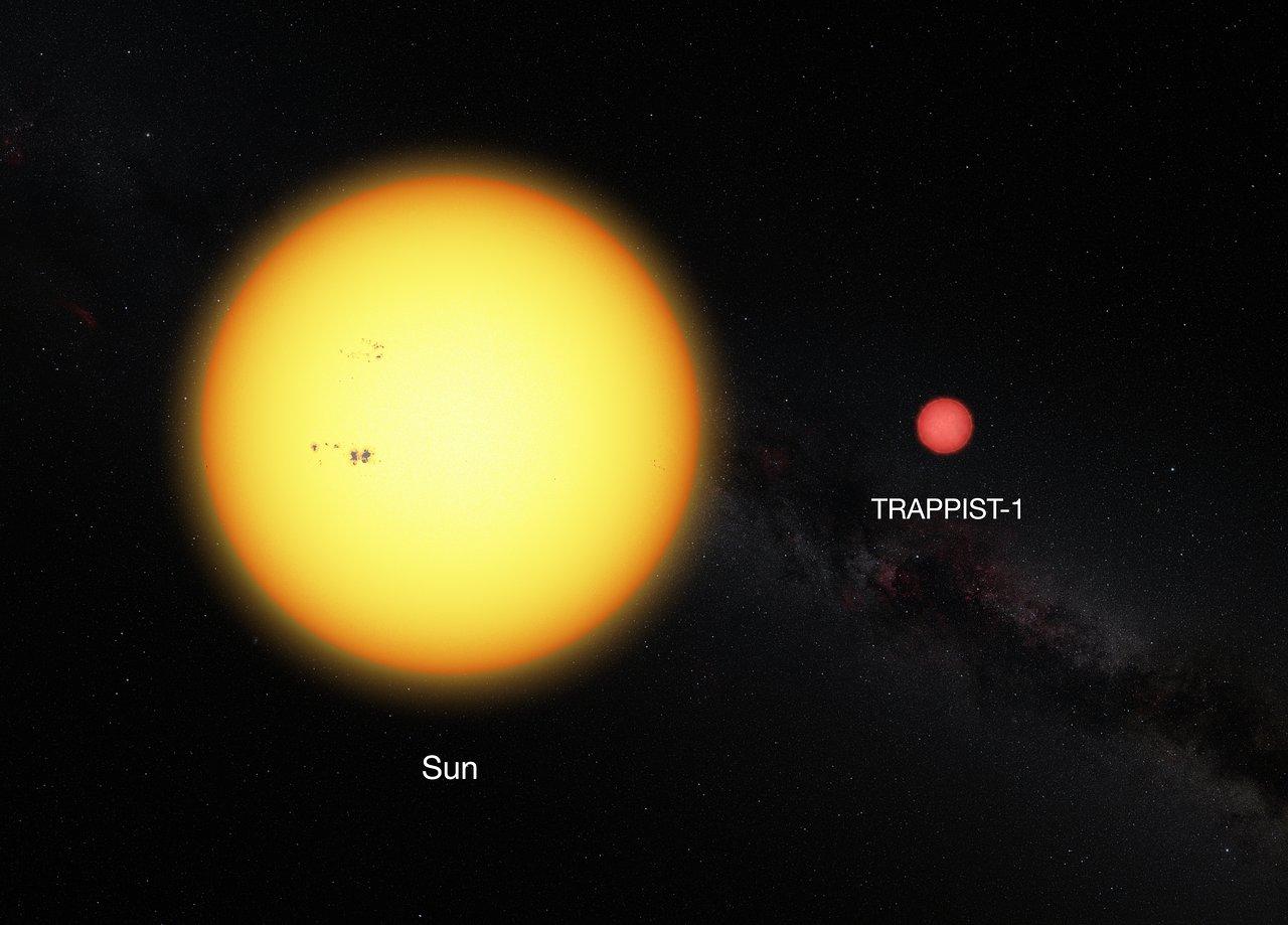 Srovnání TRAPPIS-1 a Slunce. Credit: ESO