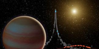 Hnědý trpaslík obíhající okolo oranžového trpaslíka a dva průběhy gravitační mikročočky ze dvou kosmických dalekohledů. Credit: NASA/JPL-Caltech