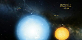 Kepler 11145123, credit: Laurent Gizon et al. and the Max Planck Institute for Solar System Research, Germany. Illustration by Mark A. Garlick.