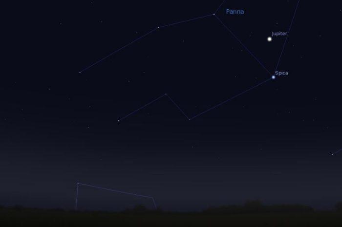 Jupiter nad jihovýchodním obzorem. Zdroj: Stellarium