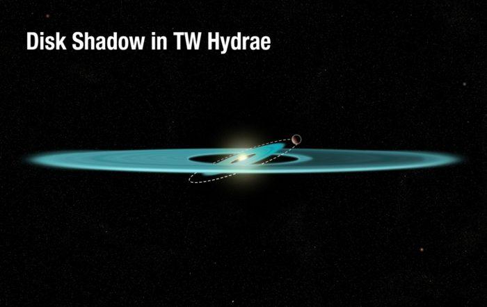 Vnitřní část disku patrně deformuje planeta. Credits: NASA, ESA, and A. Feild (STScI)