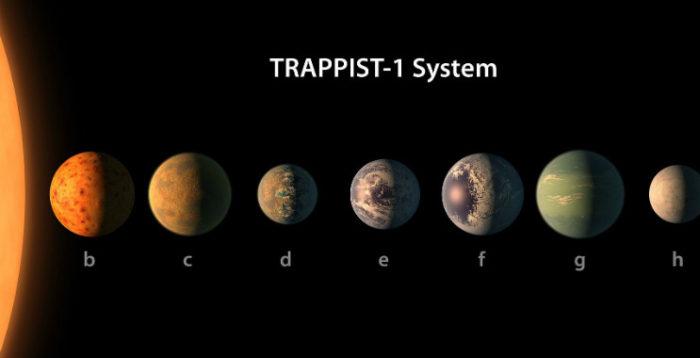 TRAPPIST-1. Credit: NASA