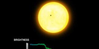 Tranzit exoplanety. Credits: NASA Ames and Dana Berry