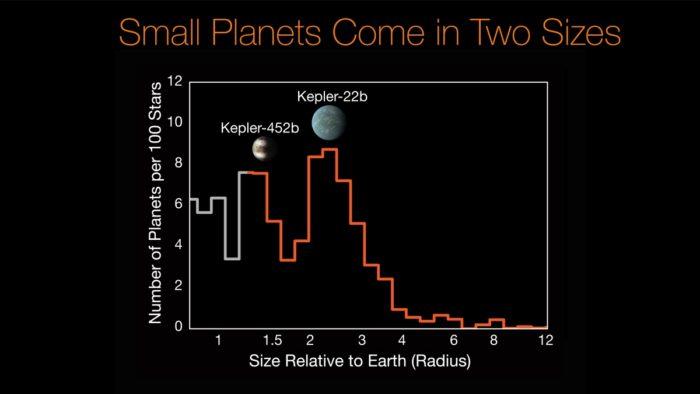 Credit: Credits: NASA/Ames Research Center/CalTech/University of Hawaii/B.J. Fulton