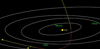 Dráha objektu 1I/Oumuamua. Credit: NASA/JPL-Caltech/IAU