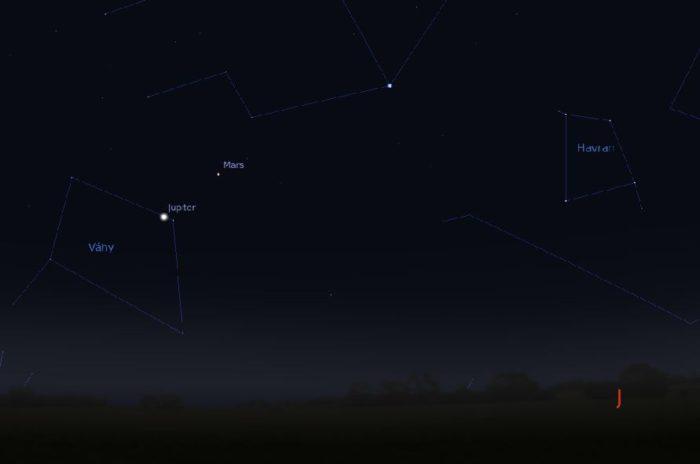 Pohled na jih v 6:00. Zdroj: Stellarium