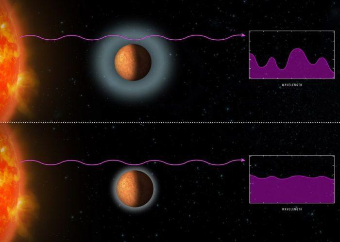 Atmosféry exoplanet u TRAPPIST-1 nebudou mít vodíkové atmosféry. Credit: NASA, ESA, and Z. Levy (STScI)