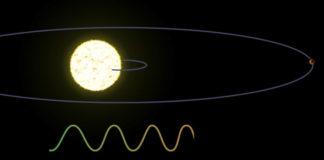 Měření radiálních rychlostí. Credit: NASA